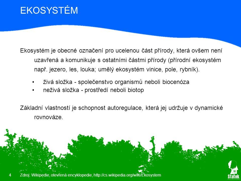 4 EKOSYSTÉM Ekosystém je obecné označení pro ucelenou část přírody, která ovšem není uzavřená a komunikuje s ostatními částmi přírody (přírodní ekosys
