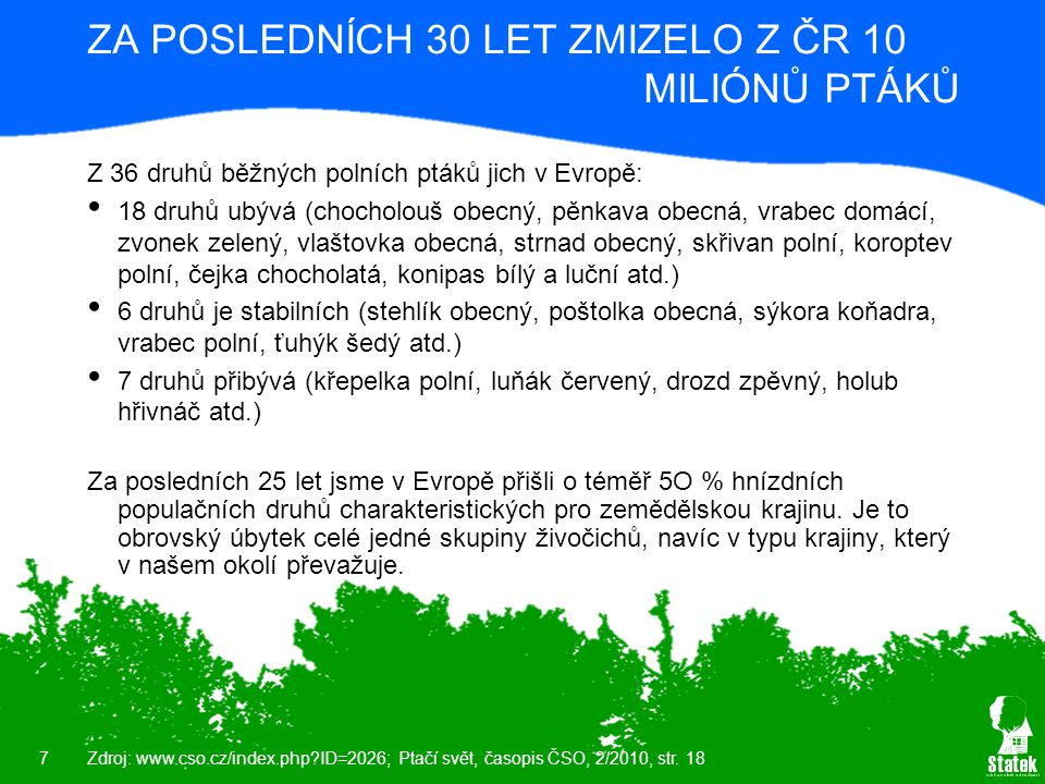 7 ZA POSLEDNÍCH 30 LET ZMIZELO Z ČR 10 MILIÓNŮ PTÁKŮ Z 36 druhů běžných polních ptáků jich v Evropě: 18 druhů ubývá (chocholouš obecný, pěnkava obecná