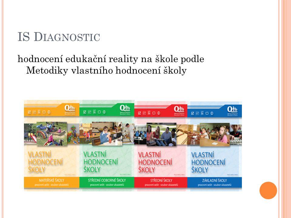 IS D IAGNOSTIC hodnocení edukační reality na škole podle Metodiky vlastního hodnocení školy