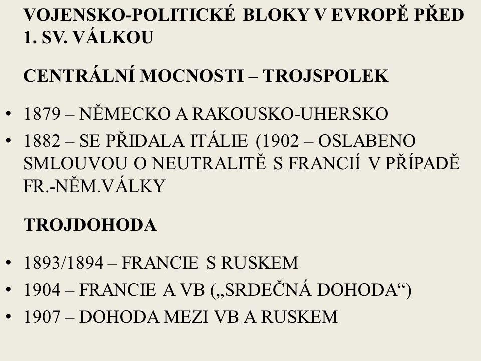 VOJENSKO-POLITICKÉ BLOKY V EVROPĚ PŘED 1. SV.