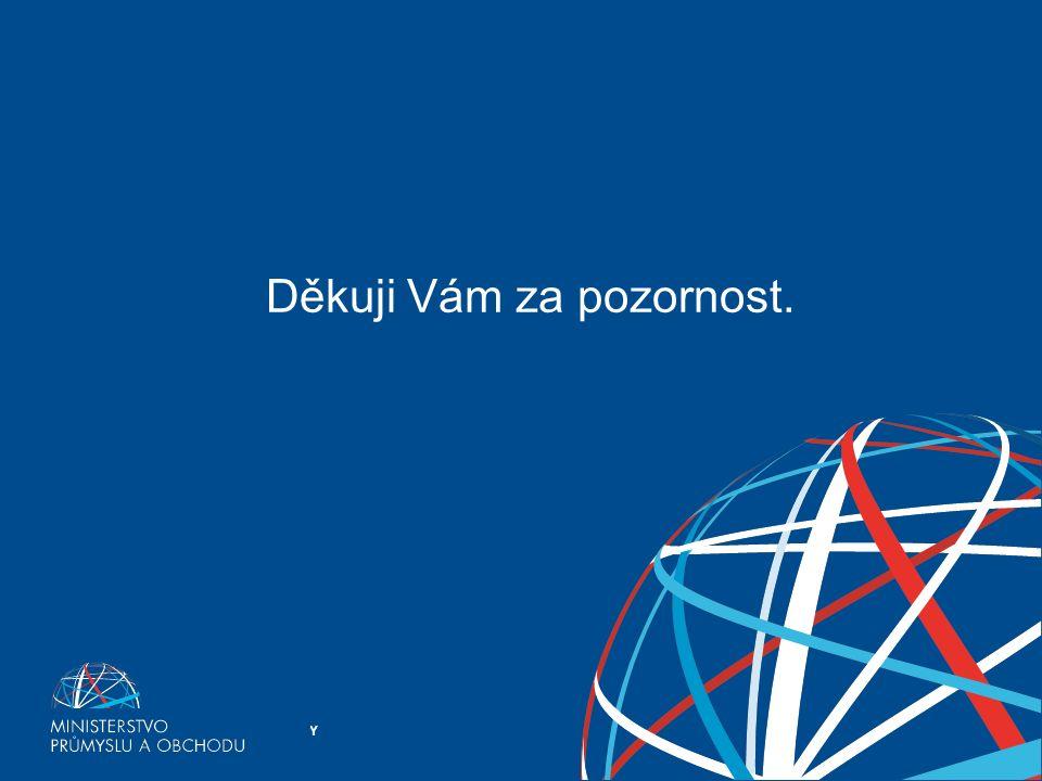 EXPORTNÍ STRATEGIE ČESKÉ REPUBLIKY PRO OBDOBÍ 2012 - 2020 Děkuji Vám za pozornost.