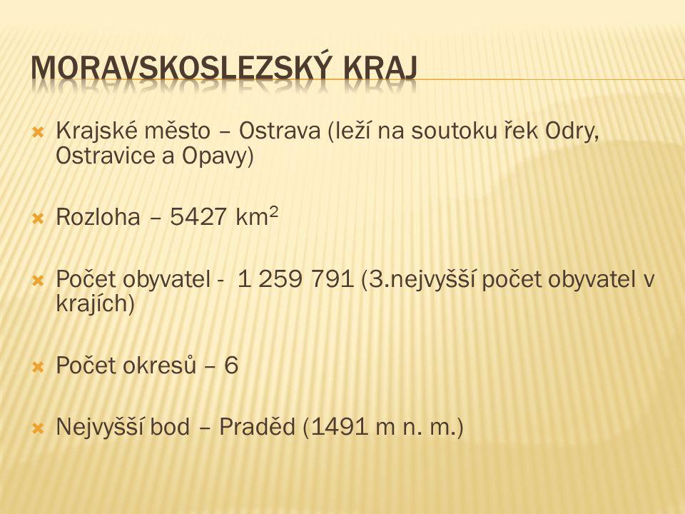  Krajské město – Ostrava (leží na soutoku řek Odry, Ostravice a Opavy)  Rozloha – 5427 km 2  Počet obyvatel - 1 259 791 (3.nejvyšší počet obyvatel