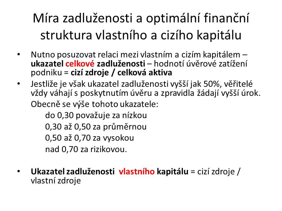 Míra zadluženosti a optimální finanční struktura vlastního a cizího kapitálu Nutno posuzovat relaci mezi vlastním a cizím kapitálem – ukazatel celkové