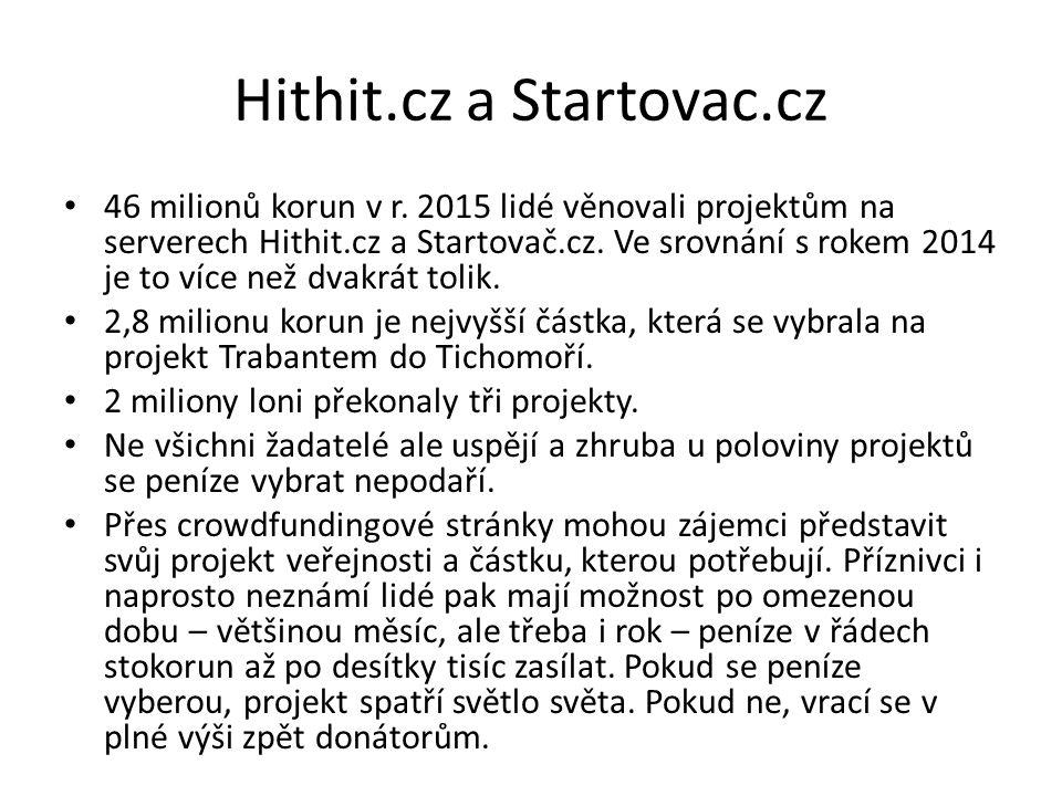 Hithit.cz a Startovac.cz 46 milionů korun v r. 2015 lidé věnovali projektům na serverech Hithit.cz a Startovač.cz. Ve srovnání s rokem 2014 je to více