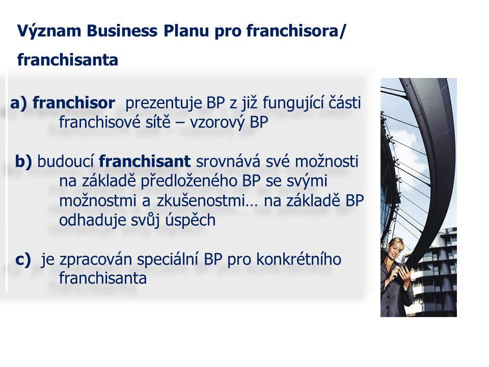 Co obsahuje? a) franchisor prezentuje BP z již fungující části franchisové sítě – vzorový BP b) budoucí franchisant srovnává své možnosti na základě p