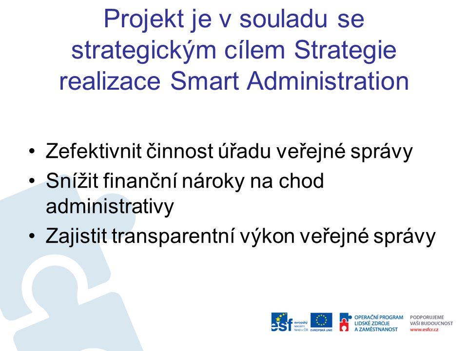 Projekt je v souladu se strategickým cílem Strategie realizace Smart Administration Zefektivnit činnost úřadu veřejné správy Snížit finanční nároky na chod administrativy Zajistit transparentní výkon veřejné správy