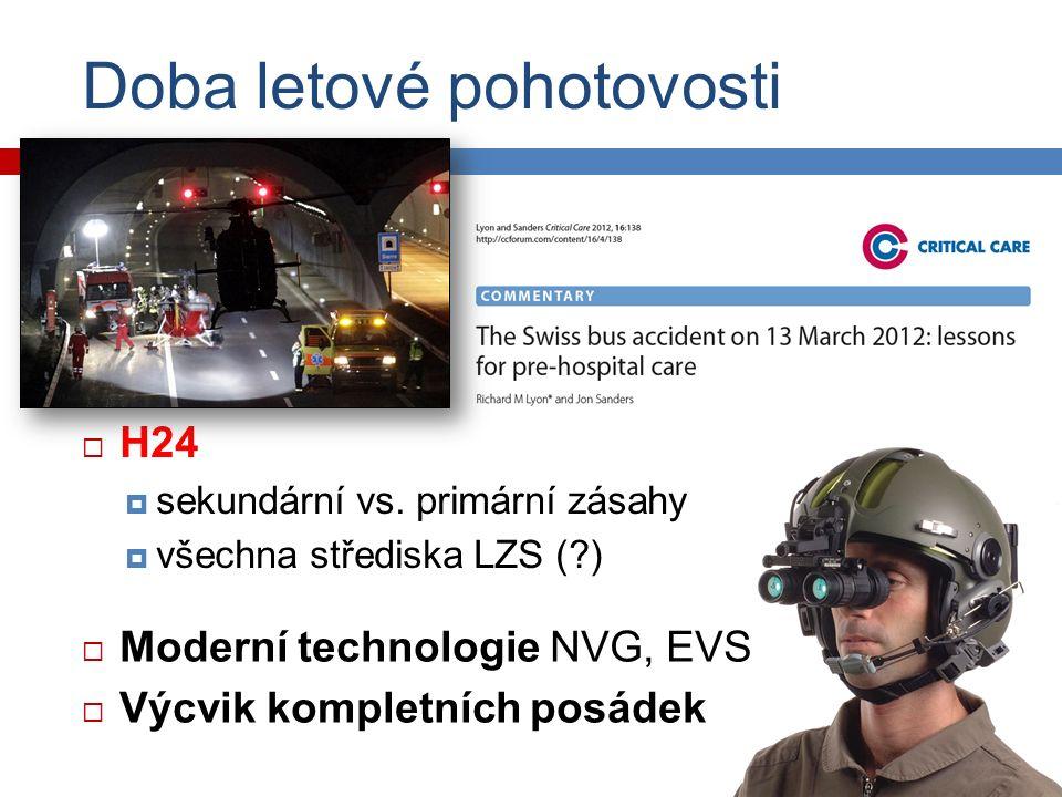  Moderní technologie NVG, EVS  Výcvik kompletních posádek Doba letové pohotovosti  VFR den  Prodloužená doba  např.