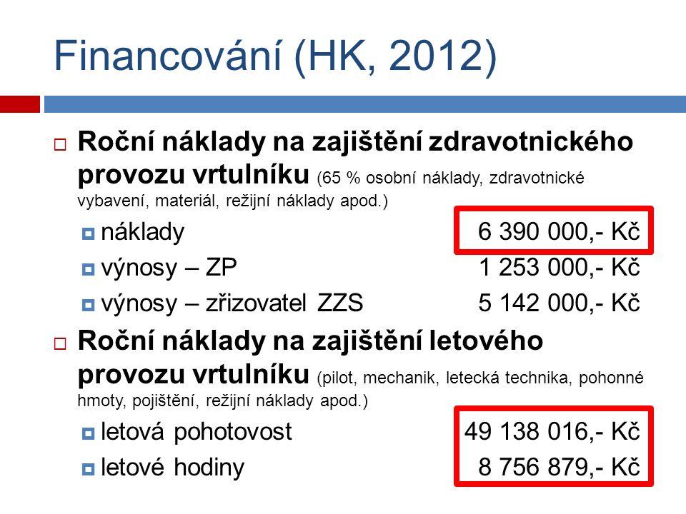 Financování (HK, 2012)  Roční náklady na zajištění zdravotnického provozu vrtulníku (65 % osobní náklady, zdravotnické vybavení, materiál, režijní náklady apod.)  náklady 6 390 000,- Kč  výnosy – ZP 1 253 000,- Kč  výnosy – zřizovatel ZZS 5 142 000,- Kč  Roční náklady na zajištění letového provozu vrtulníku (pilot, mechanik, letecká technika, pohonné hmoty, pojištění, režijní náklady apod.)  letová pohotovost 49 138 016,- Kč  letové hodiny 8 756 879,- Kč
