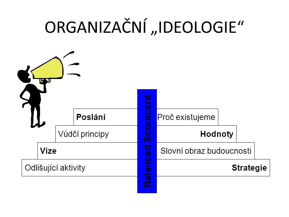 """ORGANIZAČNÍ """"IDEOLOGIE Poslání Vůdčí principy Vize Odlišující aktivity Proč existujeme Hodnoty Slovní obraz budoucnosti Strategie Balanced Scorecard"""