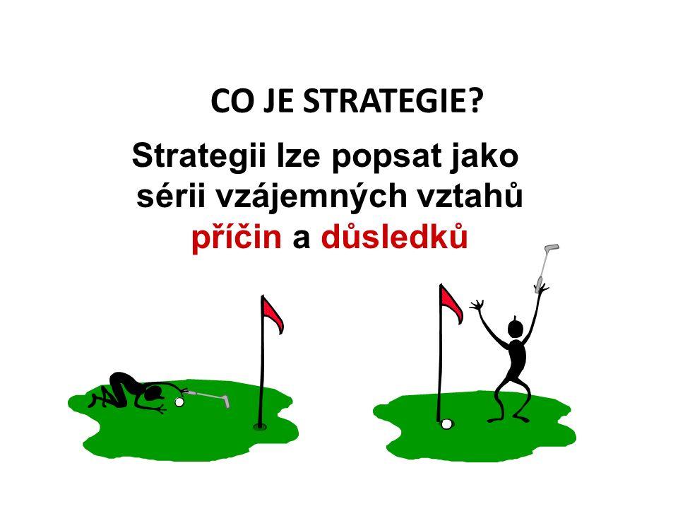 CO JE STRATEGIE Strategii lze popsat jako sérii vzájemných vztahů příčin a důsledků