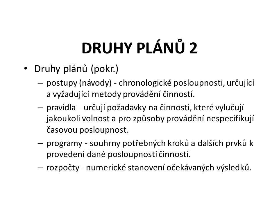 DRUHY PLÁNŮ 2 Druhy plánů (pokr.) – postupy (návody) - chronologické posloupnosti, určující a vyžadující metody provádění činností.