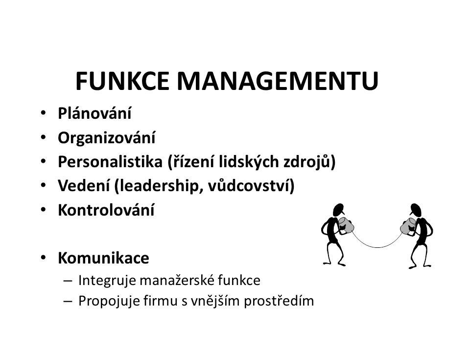 FUNKCE MANAGEMENTU Plánování Organizování Personalistika (řízení lidských zdrojů) Vedení (leadership, vůdcovství) Kontrolování Komunikace – Integruje manažerské funkce – Propojuje firmu s vnějším prostředím