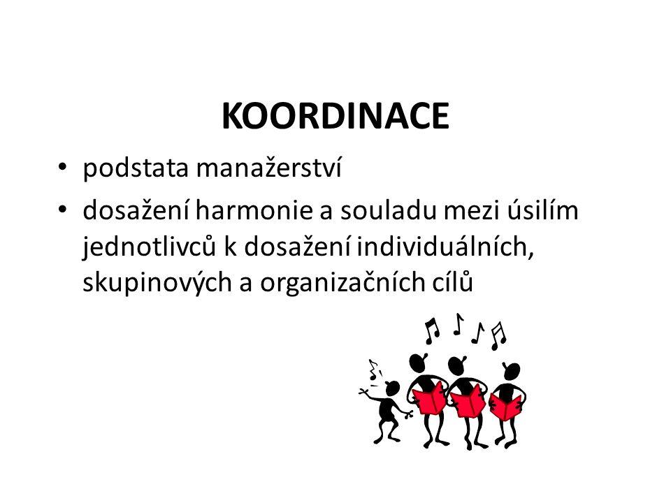 KOORDINACE podstata manažerství dosažení harmonie a souladu mezi úsilím jednotlivců k dosažení individuálních, skupinových a organizačních cílů