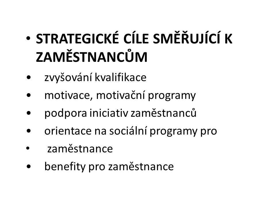 STRATEGICKÉ CÍLE SMĚŘUJÍCÍ K ZAMĚSTNANCŮM zvyšování kvalifikace motivace, motivační programy podpora iniciativ zaměstnanců orientace na sociální programy pro zaměstnance benefity pro zaměstnance