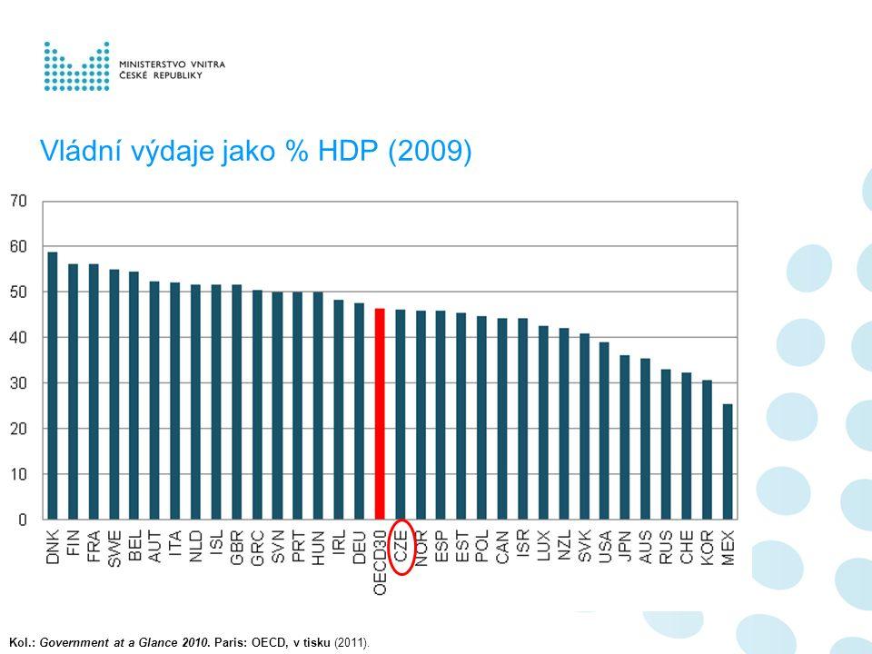 Vládní výdaje jako % HDP (2009) Kol.: Government at a Glance 2010. Paris: OECD, v tisku (2011).