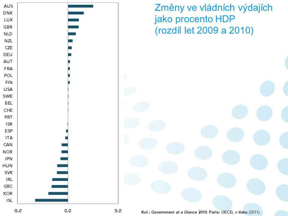 Změny ve vládních výdajích jako procento HDP (rozdíl let 2009 a 2010) Kol.: Government at a Glance 2010.