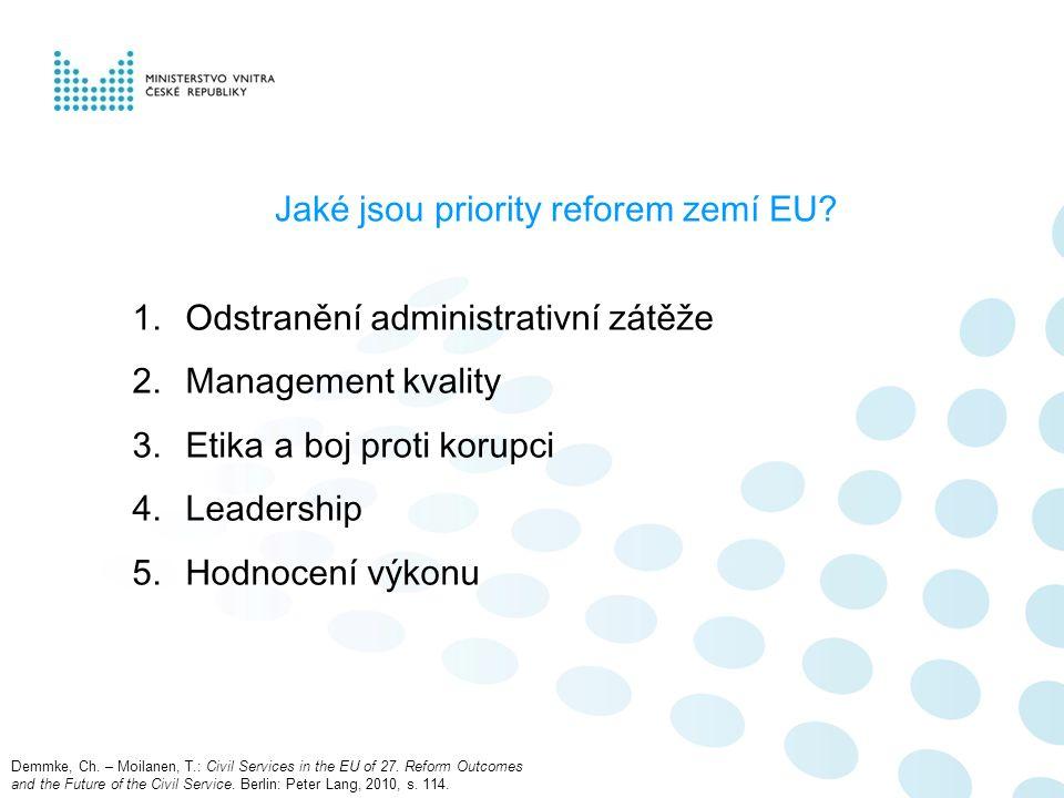 Jaké jsou priority reforem zemí EU.