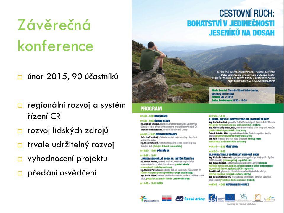 Závěrečná konference  únor 2015, 90 účastníků  regionální rozvoj a systém řízení CR  rozvoj lidských zdrojů  trvale udržitelný rozvoj  vyhodnocení projektu  předání osvědčení
