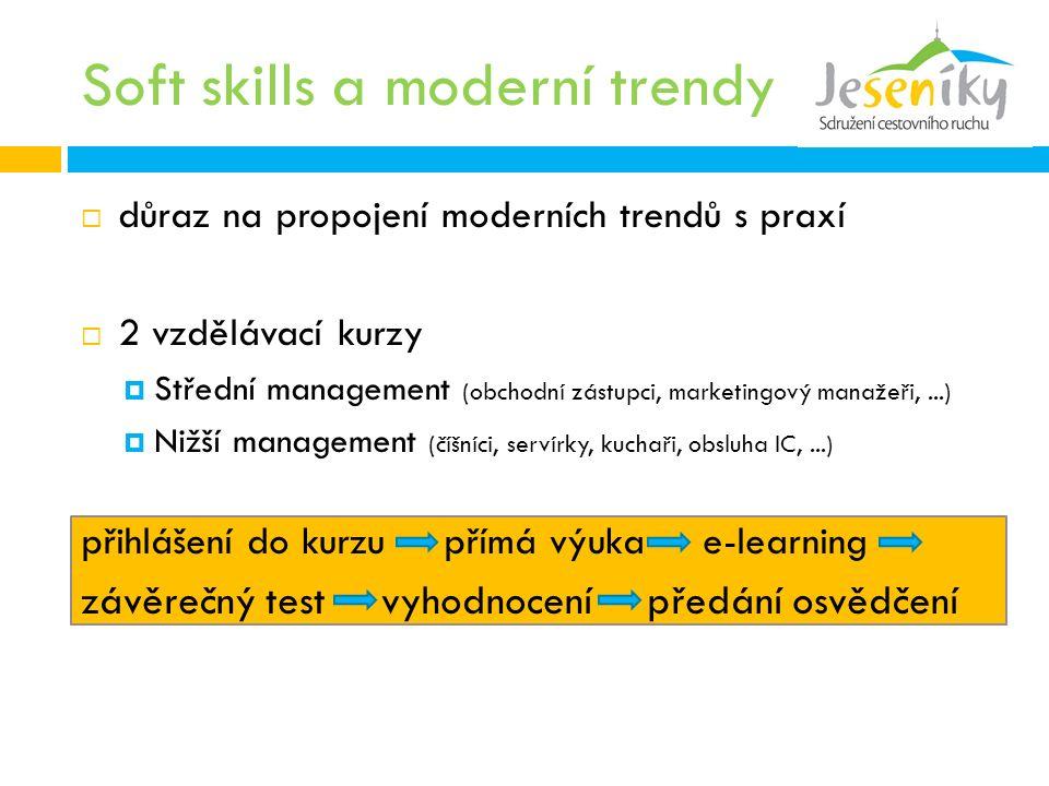 Soft skills a moderní trendy  důraz na propojení moderních trendů s praxí  2 vzdělávací kurzy  Střední management (obchodní zástupci, marketingový manažeři,...)  Nižší management (číšníci, servírky, kuchaři, obsluha IC,...) přihlášení do kurzu přímá výuka e-learning závěrečný test vyhodnocení předání osvědčení
