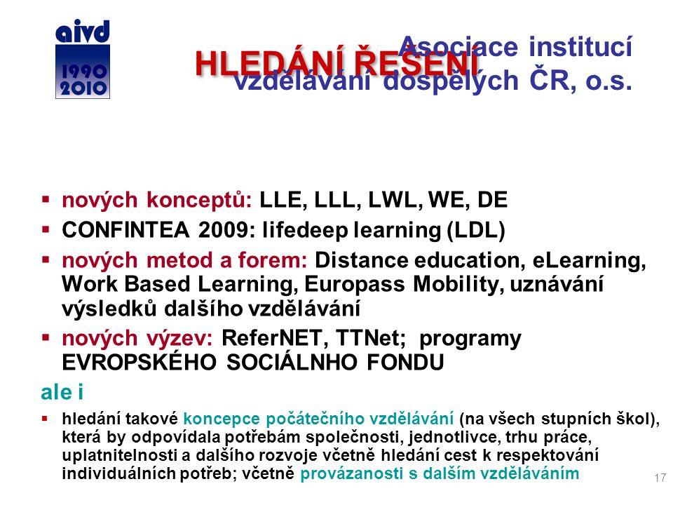 HLEDÁNÍ ŘEŠENÍ  nových konceptů: LLE, LLL, LWL, WE, DE  CONFINTEA 2009: lifedeep learning (LDL)  nových metod a forem: Distance education, eLearning, Work Based Learning, Europass Mobility, uznávání výsledků dalšího vzdělávání  nových výzev: ReferNET, TTNet; programy EVROPSKÉHO SOCIÁLNHO FONDU ale i  hledání takové koncepce počátečního vzdělávání (na všech stupních škol), která by odpovídala potřebám společnosti, jednotlivce, trhu práce, uplatnitelnosti a dalšího rozvoje včetně hledání cest k respektování individuálních potřeb; včetně provázanosti s dalším vzděláváním 17 Asociace institucí vzdělávání dospělých ČR, o.s.