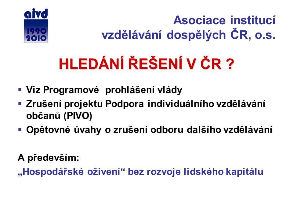 HLEDÁNÍ ŘEŠENÍ V ČR .