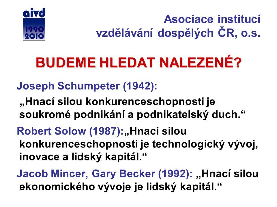 """BUDEME HLEDAT NALEZENÉ? Joseph Schumpeter (1942): """"Hnací silou konkurenceschopnosti je soukromé podnikání a podnikatelský duch."""" Robert Solow (1987):"""""""