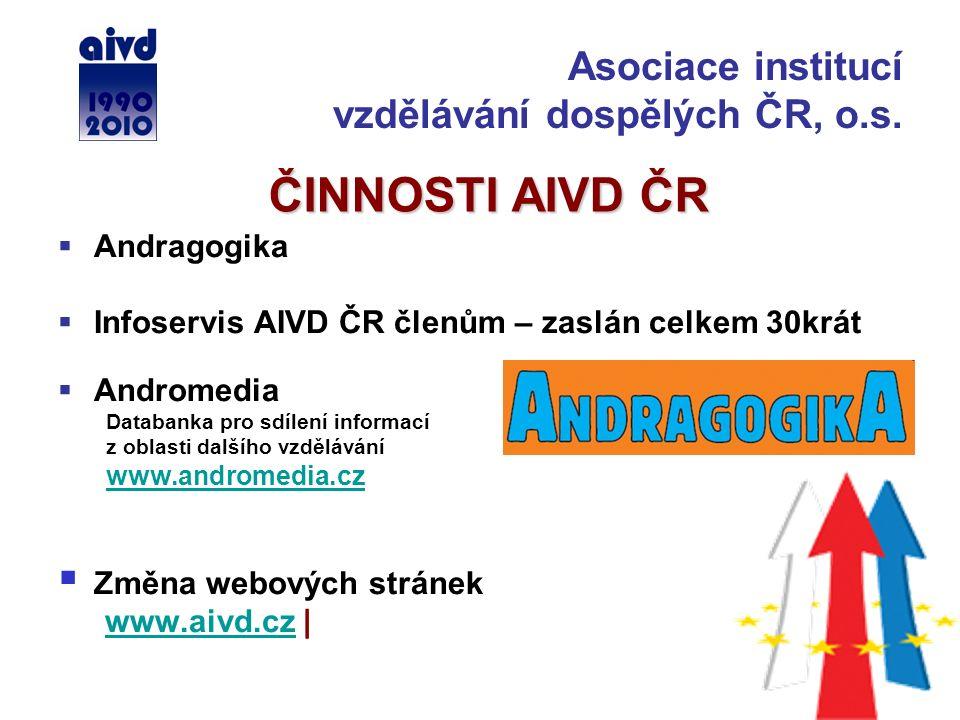 ČINNOSTI AIVD ČR  Andragogika  Infoservis AIVD ČR členům – zaslán celkem 30krát  Andromedia Databanka pro sdílení informací z oblasti dalšího vzděl