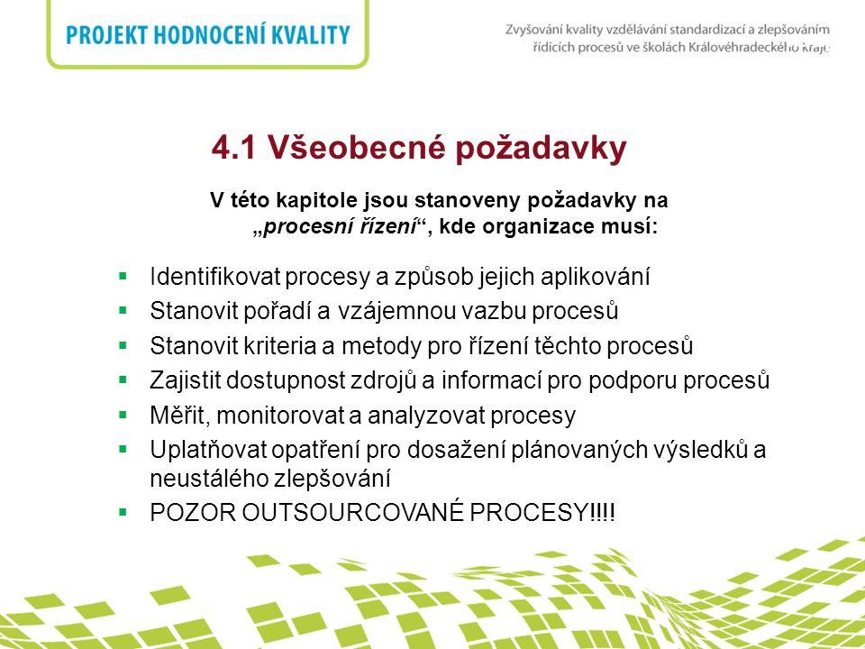 """nadpis 4.1 Všeobecné požadavky V této kapitole jsou stanoveny požadavky na """"procesní řízení"""", kde organizace musí:  Identifikovat procesy a způsob je"""