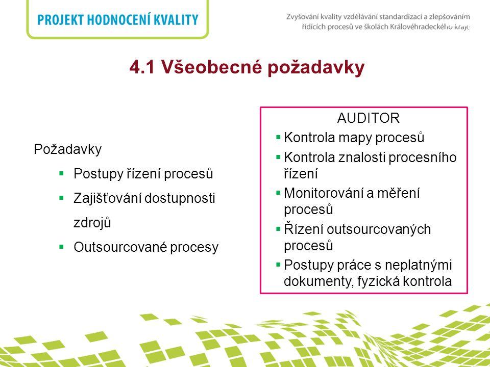 nadpis 4.1 Všeobecné požadavky Požadavky  Postupy řízení procesů  Zajišťování dostupnosti zdrojů  Outsourcované procesy AUDITOR  Kontrola mapy pro