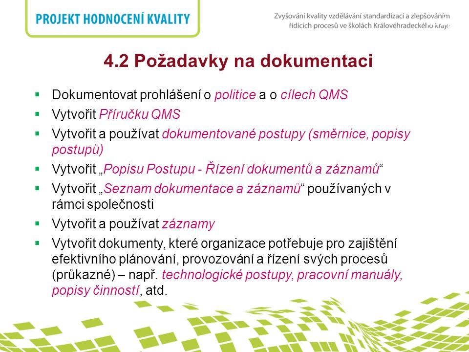 nadpis 4.2 Požadavky na dokumentaci  Dokumentovat prohlášení o politice a o cílech QMS  Vytvořit Příručku QMS  Vytvořit a používat dokumentované po