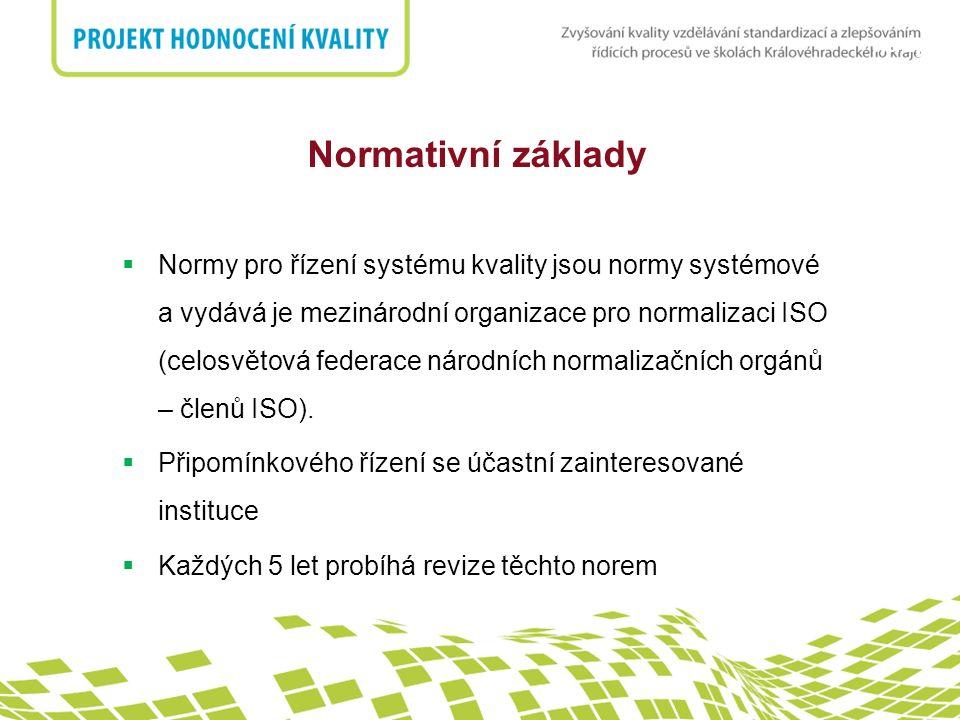 nadpis Normativní základy  Normy pro řízení systému kvality jsou normy systémové a vydává je mezinárodní organizace pro normalizaci ISO (celosvětová