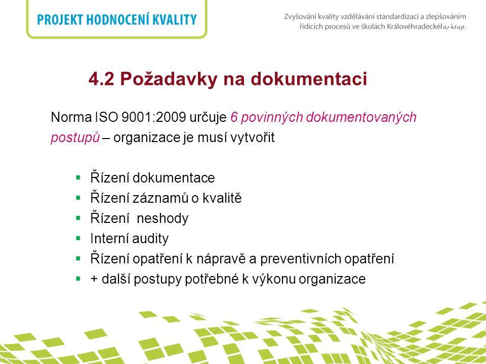 nadpis 4.2 Požadavky na dokumentaci Norma ISO 9001:2009 určuje 6 povinných dokumentovaných postupů – organizace je musí vytvořit  Řízení dokumentace