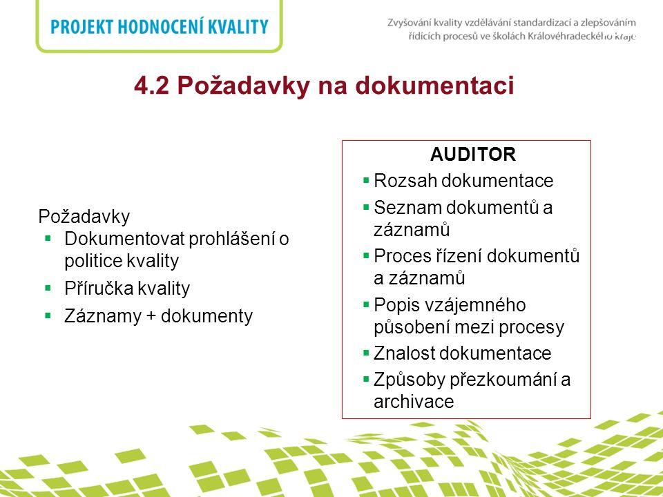 nadpis 4.2 Požadavky na dokumentaci Požadavky  Dokumentovat prohlášení o politice kvality  Příručka kvality  Záznamy + dokumenty AUDITOR  Rozsah d