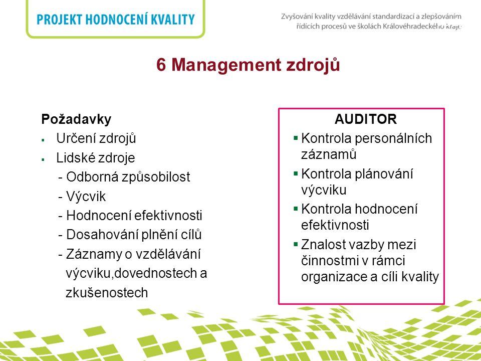 nadpis Požadavky  Určení zdrojů  Lidské zdroje - Odborná způsobilost - Výcvik - Hodnocení efektivnosti - Dosahování plnění cílů - Záznamy o vzdělává