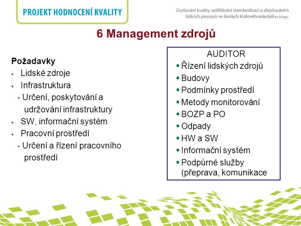 nadpis 6 Management zdrojů Požadavky  Lidské zdroje  Infrastruktura - Určení, poskytování a udržování infrastruktury  SW, informační systém  Praco