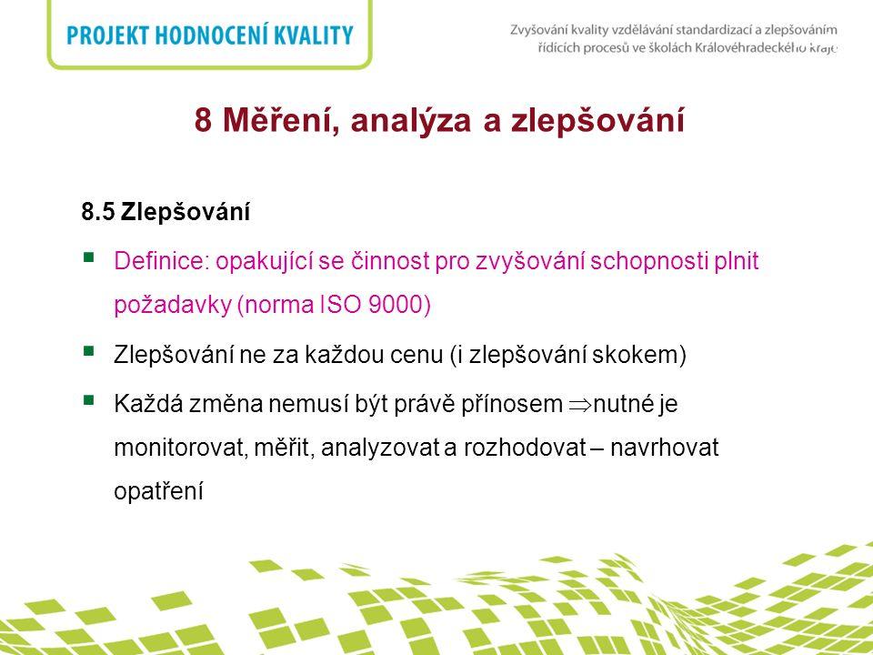 nadpis 8 Měření, analýza a zlepšování 8.5 Zlepšování  Definice: opakující se činnost pro zvyšování schopnosti plnit požadavky (norma ISO 9000)  Zlep
