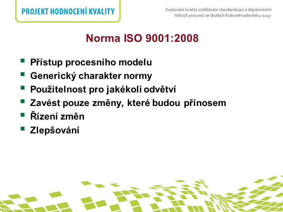 nadpis Norma ISO 9001:2008  Přístup procesního modelu  Generický charakter normy  Použitelnost pro jakékoli odvětví  Zavést pouze změny, které bud