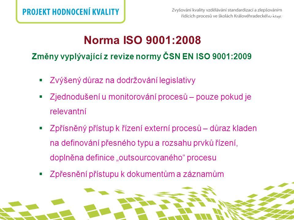 nadpis Norma ISO 9001:2008 Změny vyplývající z revize normy ČSN EN ISO 9001:2009  Zvýšený důraz na dodržování legislativy  Zjednodušení u monitorová