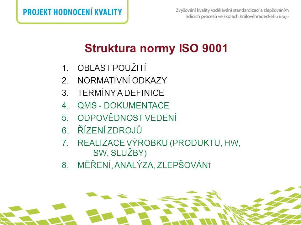 nadpis Struktura normy ISO 9001 1.OBLAST POUŽITÍ 2.NORMATIVNÍ ODKAZY 3.TERMÍNY A DEFINICE 4.QMS - DOKUMENTACE 5.ODPOVĚDNOST VEDENÍ 6.ŘÍZENÍ ZDROJŮ 7.R