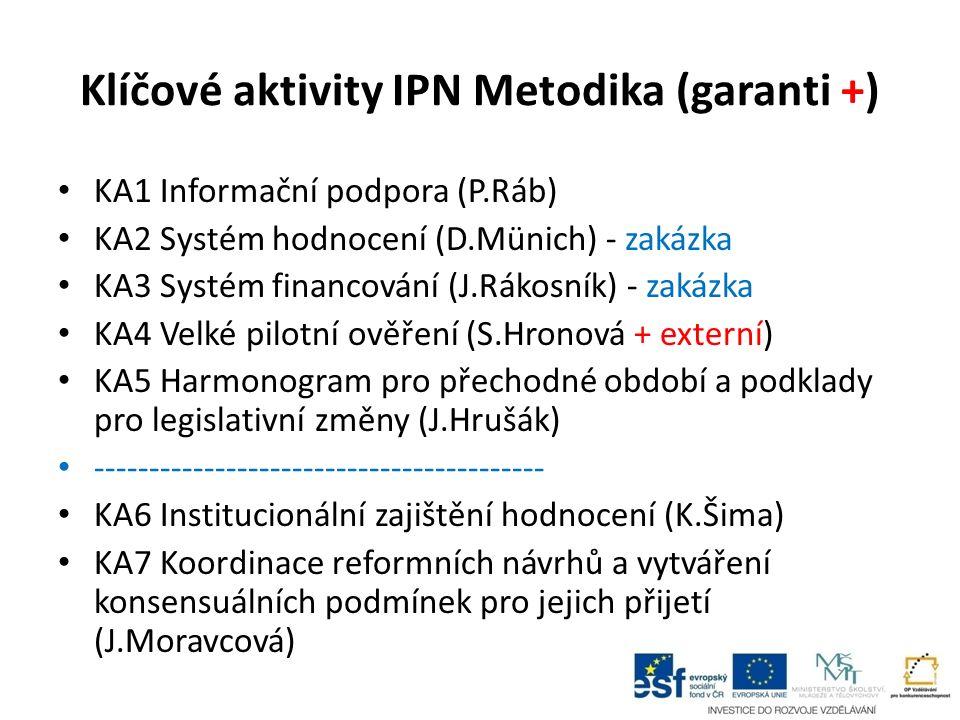 Klíčové aktivity IPN Metodika (garanti +) KA1 Informační podpora (P.Ráb) KA2 Systém hodnocení (D.Münich) - zakázka KA3 Systém financování (J.Rákosník)