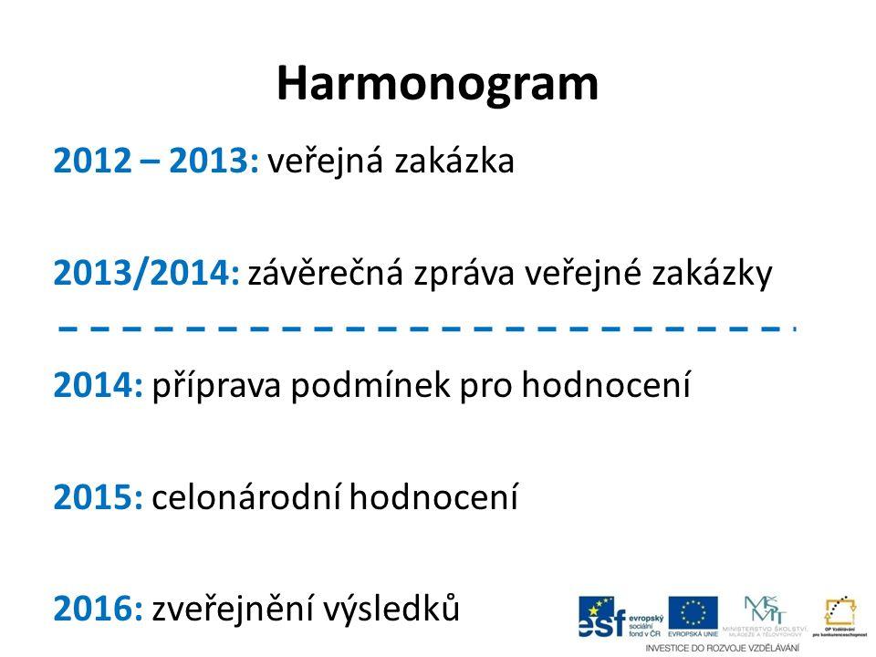 Harmonogram 2012 – 2013: veřejná zakázka 2013/2014: závěrečná zpráva veřejné zakázky 2014: příprava podmínek pro hodnocení 2015: celonárodní hodnocení
