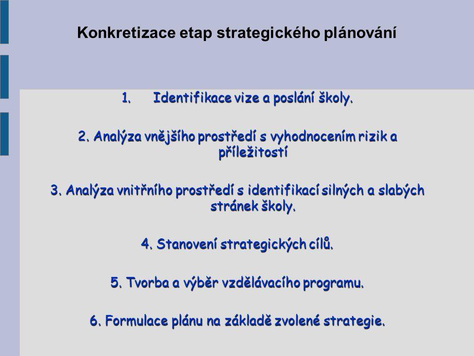 Konkretizace etap strategického plánování 1.Identifikace vize a poslání školy.
