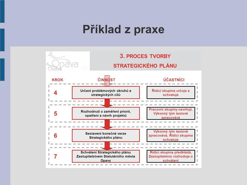 Systém provázání plánu s evaluací
