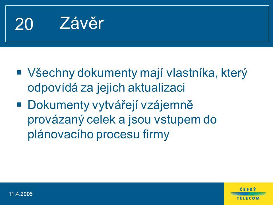 11.4.2005 20 Závěr Všechny dokumenty mají vlastníka, který odpovídá za jejich aktualizaci Dokumenty vytvářejí vzájemně provázaný celek a jsou vstupem do plánovacího procesu firmy