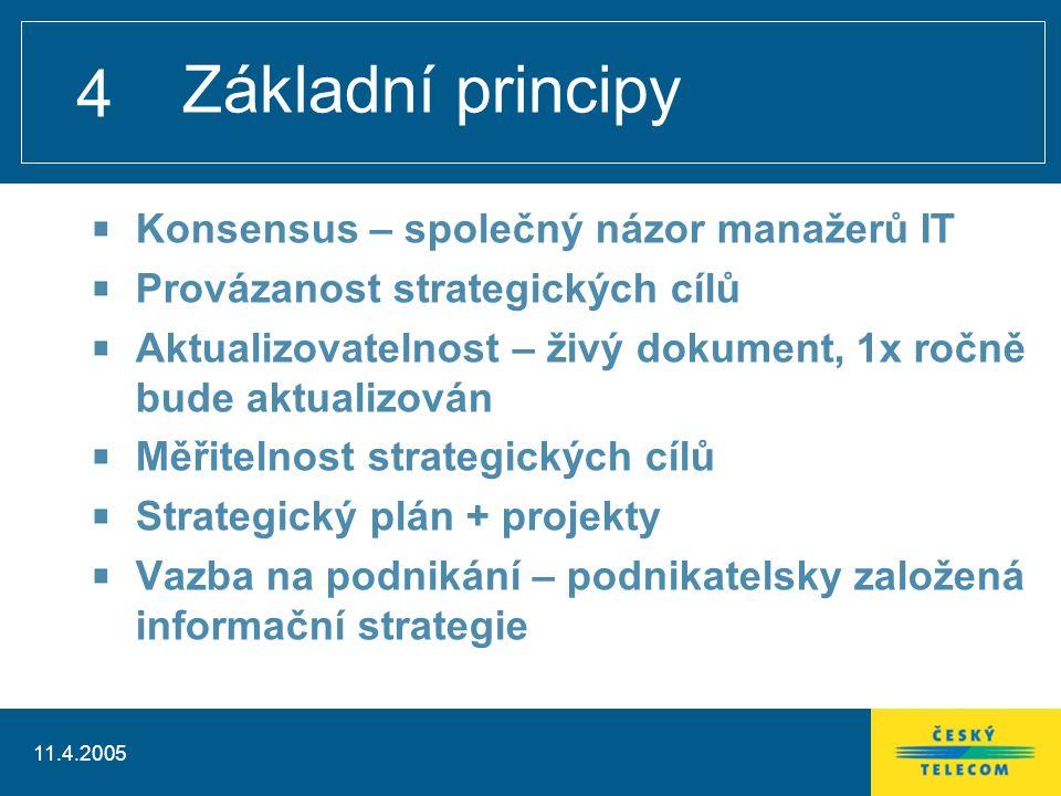 11.4.2005 4 Základní principy Konsensus – společný názor manažerů IT Provázanost strategických cílů Aktualizovatelnost – živý dokument, 1x ročně bude aktualizován Měřitelnost strategických cílů Strategický plán + projekty Vazba na podnikání – podnikatelsky založená informační strategie