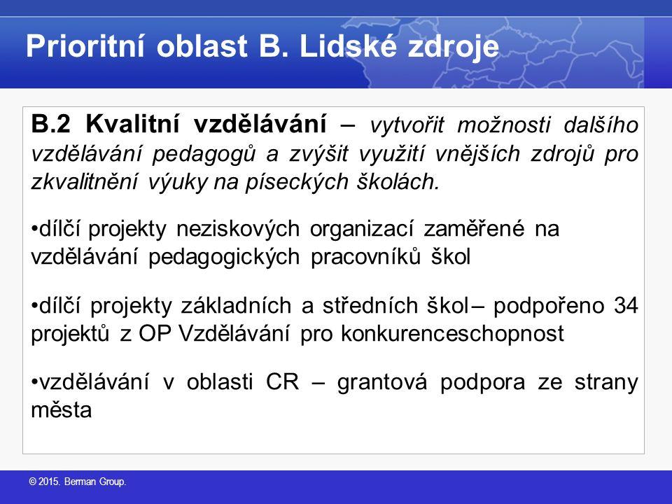 © 2015. Berman Group. Prioritní oblast B.
