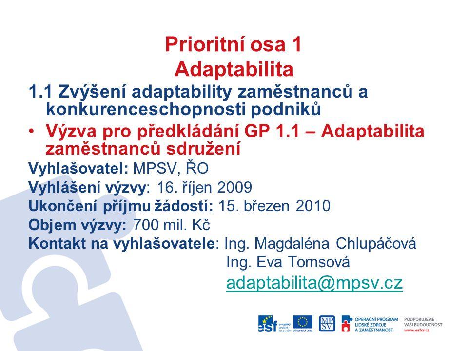 Prioritní osa 1 Adaptabilita 1.1 Zvýšení adaptability zaměstnanců a konkurenceschopnosti podniků Výzva pro předkládání GP 1.1 – Adaptabilita zaměstnanců sdružení Vyhlašovatel: MPSV, ŘO Vyhlášení výzvy: 16.