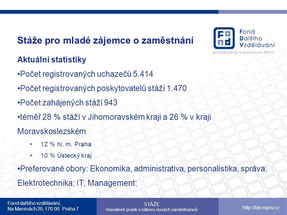 Fond dalšího vzdělávání, Na Maninách 20, 170 00 Praha 7 http://fdv.mpsv.cz Stáže pro mladé zájemce o zaměstnání STÁŽE Inovativní prvek v náboru nových zaměstnanců Aktuální statistiky Počet registrovaných uchazečů 5.414 Počet registrovaných poskytovatelů stáží 1.470 Počet zahájených stáží 943 téměř 28 % stáží v Jihomoravském kraji a 26 % v kraji Moravskoslezském 12 % hl.