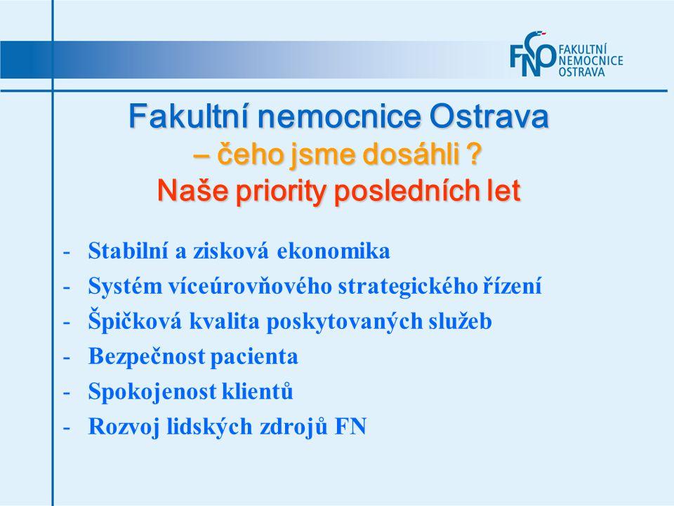 Fakultní nemocnice Ostrava – čeho jsme dosáhli ? Naše priority posledních let -Stabilní a zisková ekonomika -Systém víceúrovňového strategického řízen