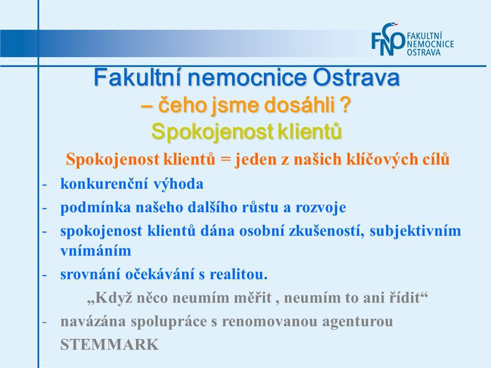 Fakultní nemocnice Ostrava – čeho jsme dosáhli ? Spokojenost klientů Spokojenost klientů = jeden z našich klíčových cílů -konkurenční výhoda -podmínka